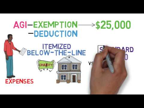 Taxes 101 (Tax Basics 1/3)