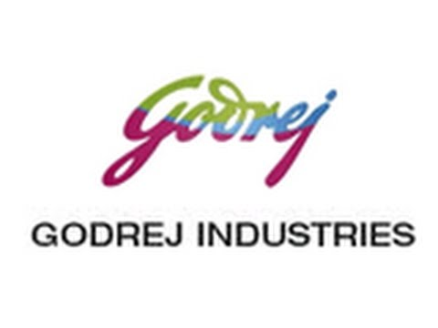 Godrej Industries, Stock Future Tradind Calls, Stock Future Tips, Top Stock in the news, Market Update, Stock news, BTST Future Call