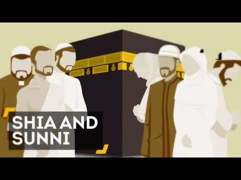 Sects in Islam | Shia & Sunni