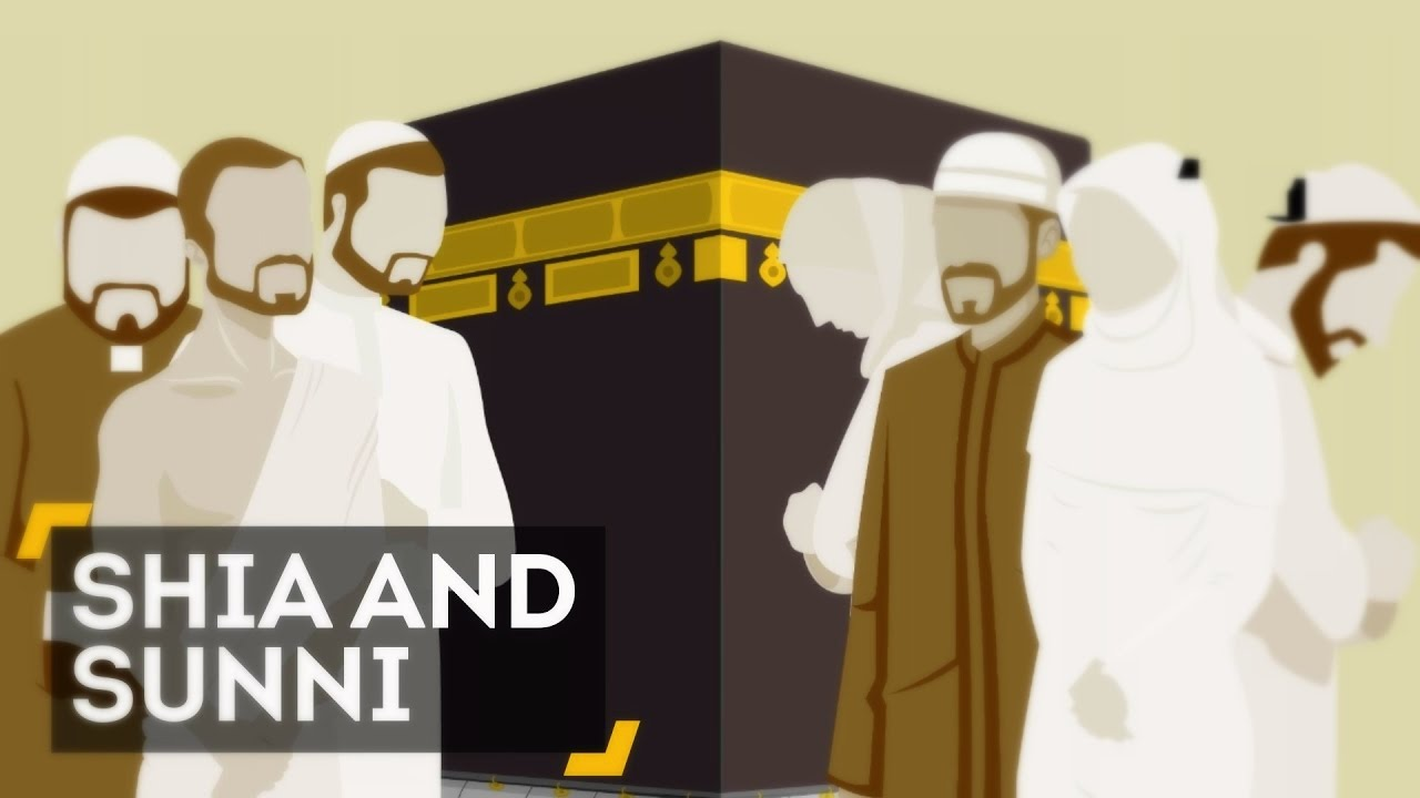 Sects In Islam