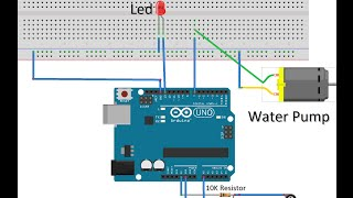 Proyecto de riego automatizado con Raspberry y Arduino