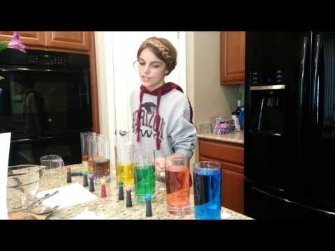 Water glass xylophone song