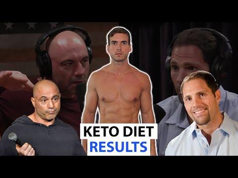 three-week-ketogenic-diet-results