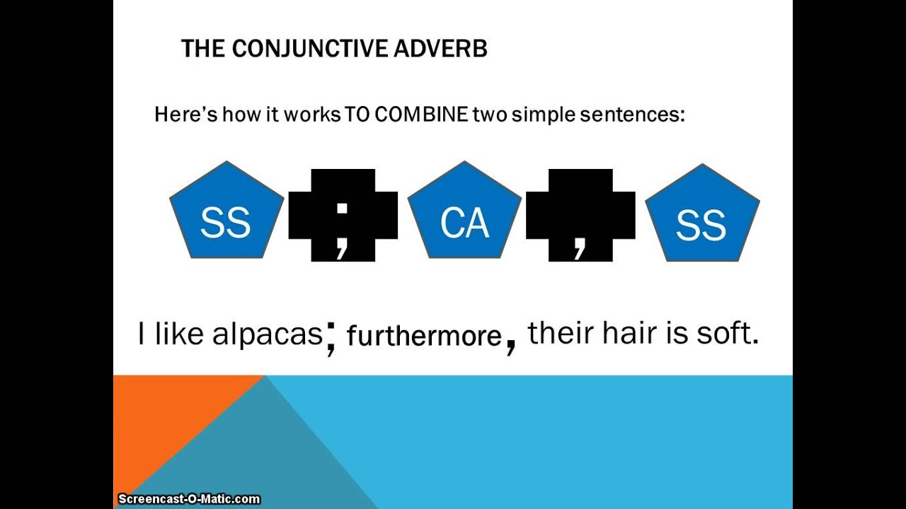 hight resolution of Conjunctive Adverbs Worksheet   Printable Worksheets and Activities for  Teachers