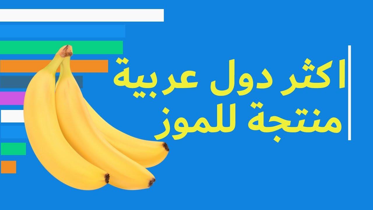 أكثر الدول العربية إنتاجا للموز أكثر 20 دولة منتجة للموز في العالم 2018 رقم للإحصاء 1 Youtube