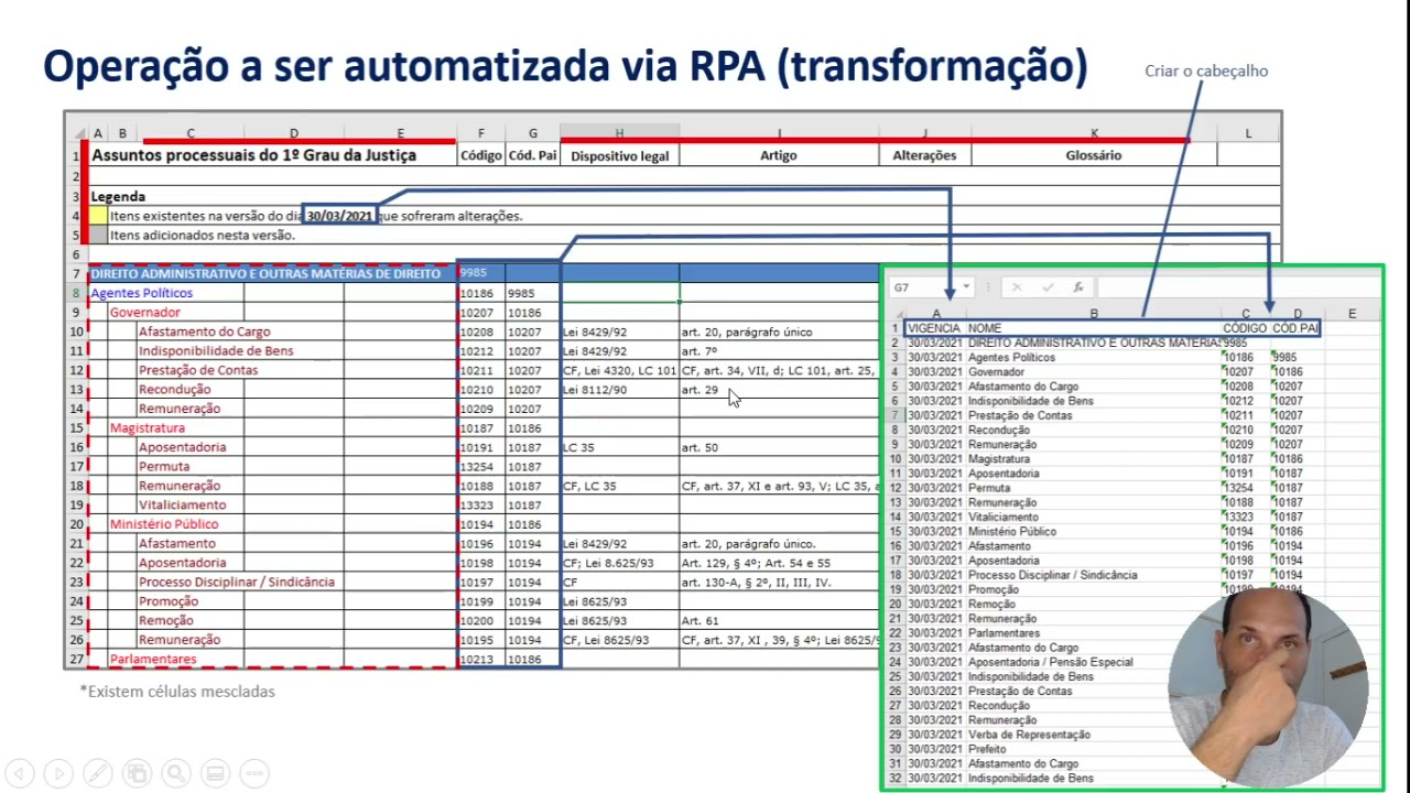 Utilizando RPA para criar seu assistente pessoal