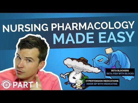 pharmacology-made-easy---drug-endings-(part-1)-|-picmonic-nursing-webinar