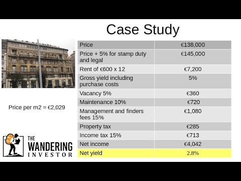 Real Estate Investment in Budapest - a case study with true