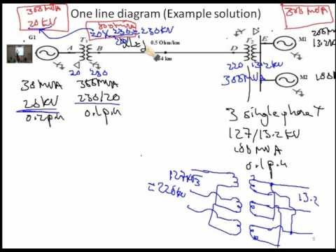 Lecture 28 : One line diagram of power systems-Examples / Dr. Mahmoud on site plan example, loop diagram example, circuit diagram, earthing system, circuit breaker, overhead line, data flow diagram, schematic diagram example, block diagram, single line diagrams explained, free body diagram, block diagram example, overhead power line, matrix diagram example, power system harmonics, single-phase electric power, functional flow block diagram, lighting diagram example, earth leakage circuit breaker, distribution board, straight-line diagram, electricity distribution, simple diagram example, single lighting electrical distribution diagram, wiring diagram example,