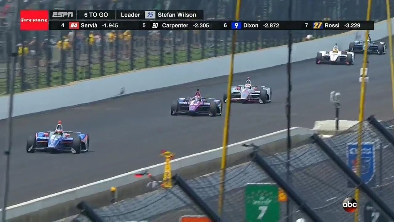 How Many Laps In Indy 500 >> Last 5 Laps Uncut 2018 Indianapolis 500 Youtube