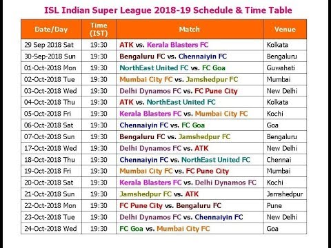 isl indian super league 2018 19 schedule time table. Black Bedroom Furniture Sets. Home Design Ideas