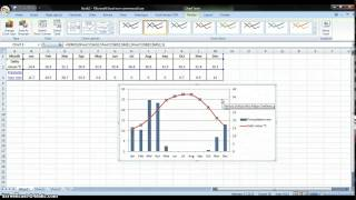 Microsoft Excel: Climate Graph
