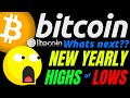 🔥 BITCOIN and LITECOIN new yearly highs or lows next?🔥 price prediction, analysis, news, trading