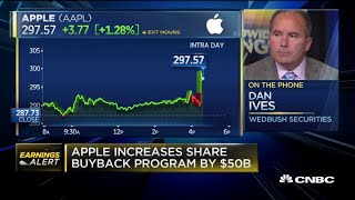 Dan Ives: 'This is a small victory in a dark environment' on Apple Q2 earnings