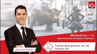 #MarketLive 11h - Jeudi 21 juin 2018