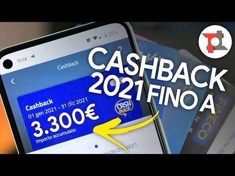 Come funzionano CASHBACK e SUPER CASHBACK: fino a 3300€ di rimborso!