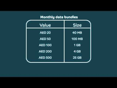 What are the different data packages that du offers prepaid & postpaid mobile users?