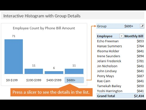How to Create an Interactive Histogram Chart that Displays the Group Details
