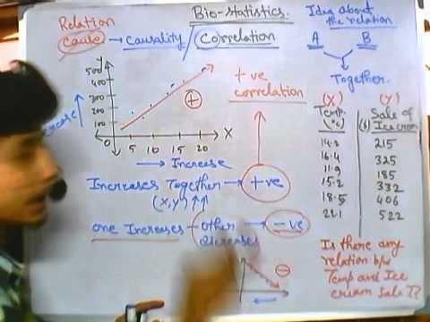 9. Biostatistics lecture - Correlation coefficient