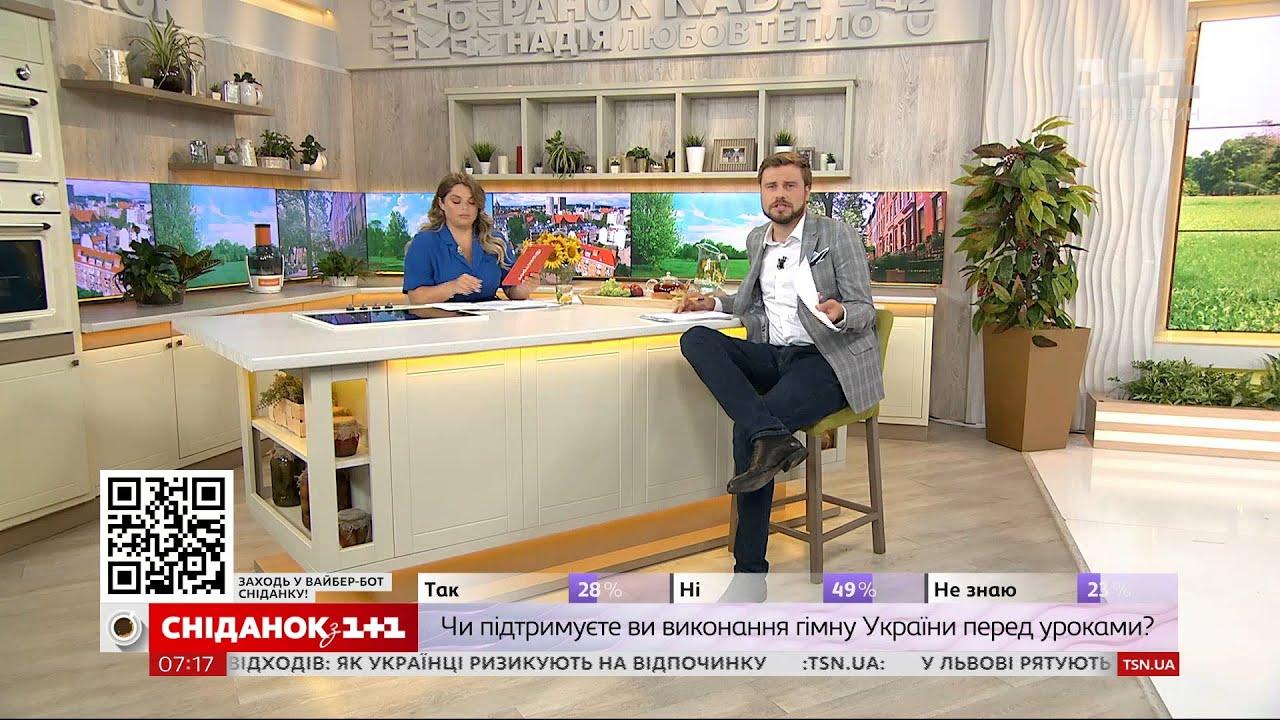 Чи підтримуєте ви виконання Гімну України перед уроками – Голосування у Viber та 1+1 Video