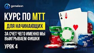 """👉 Турнирный покер обучение. Курс по МТТ покер. Урок №4: """"МТТ стратегия"""""""