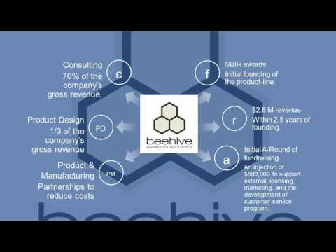 Design and manufacturing of the A350XWB Main Landing Gear Door de YouTube · Duração:  6 minutos 47 segundos