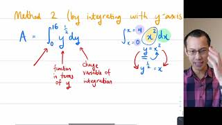 Areas by Integration (5 of 6: Integrating from the y-axis)