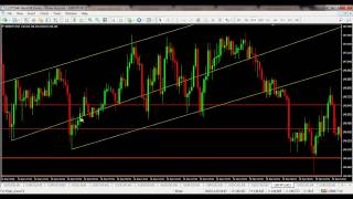 How to make living from Binary Options Part two