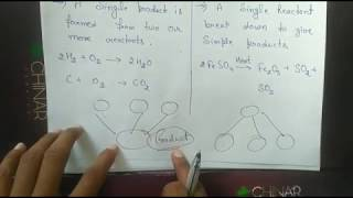 lesson 1.part 2 of 10th science  in English.
