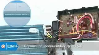 E0 & F4 Error Code Cooper&Hunter Mini Split AC