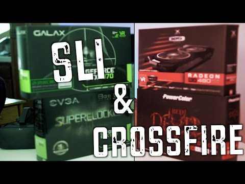 What is SLI and Crossfire -  Do You Even Need it?
