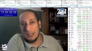 Punto Nueve - Noticias Forex del 20 de Octubre del 2020