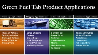 Green Fuel Tab Product Applications