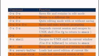 The GNU emacs Editor