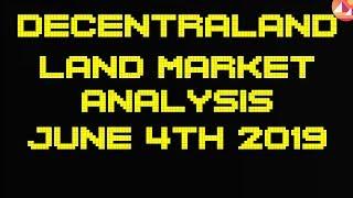 Decentraland Land Market Analysis | June 4th 2019