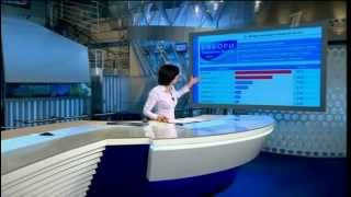 1 канал рос.ТВ сделал Яроша лидером выборов Президента Украины