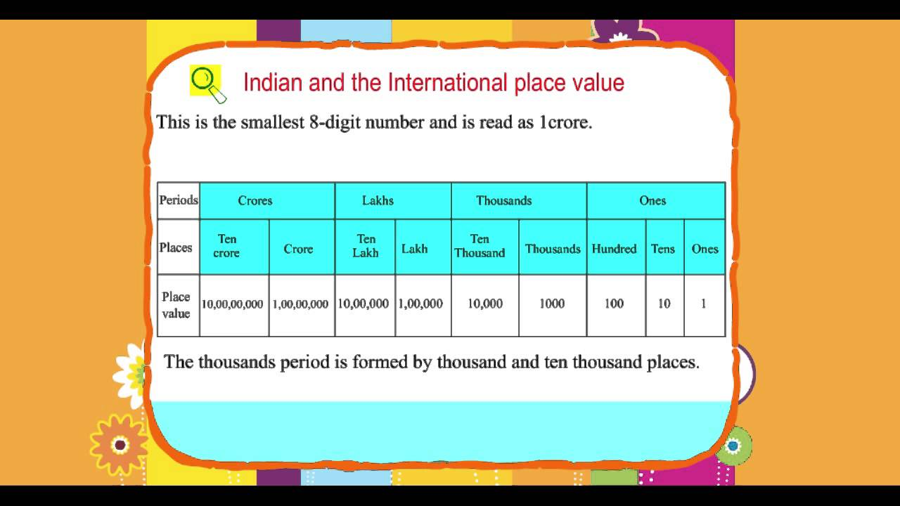 Explore math class unit indian and the international place value youtube also rh