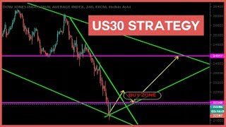US30 Strategy l How To Profit Using This STEP BY STEP Method