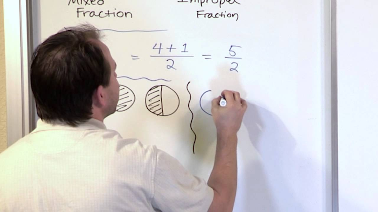 Convert Mixed Fractions To Improper Fractions 5th Grade Math Tutor