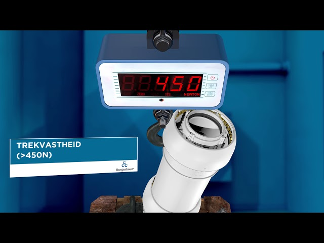 Burgerhout EasySafe Concentrisch Push-Fit systeem