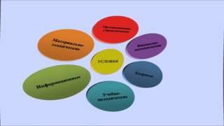 Создание условий внедрения ФГОС начального образования для детей с ОВЗ и детей-инвалидов