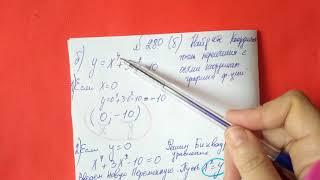280 (а,б) Алгебра 9 класс. Найдите координаты точек пересечения с осями координат графика функции