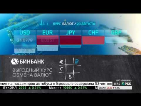 Курсы валют Бинбанк