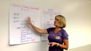 Making Sense of E L I    Early Literacy Implementation at GHAEA