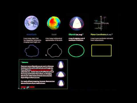 Coordinate System Jargon: geoid, datum, projection