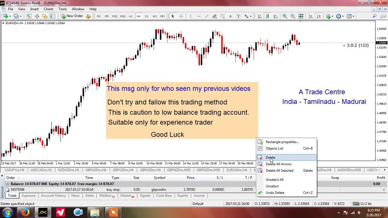 Tag : trading « Binary Options Bot Reviews
