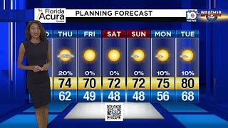 Local 10 Weather Update: 2/25/20