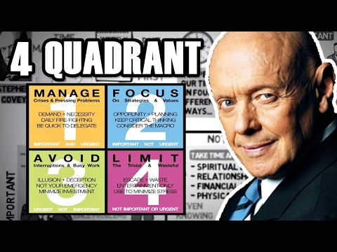 THE 4 QUADRANT WEEK PLAN - start working on what really matters | by Stephen Covey