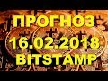 BTC/USD — Биткойн Bitcoin Bitstamp прогноз цены / график цены на 16.02.2018