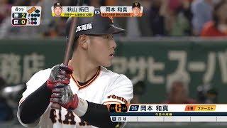 4/1 「巨人対阪神」ハイライト Fun! BASEBALL!!プロ野球中継2018 公式サ...